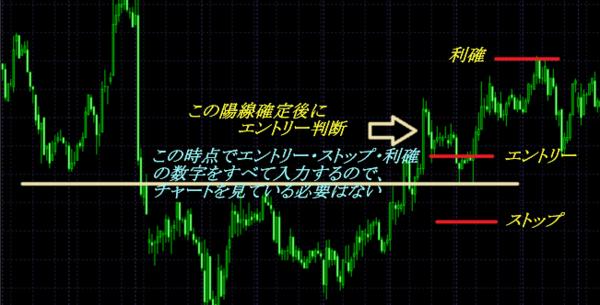 FXぷーさん式・IFDONE OCO注文.PNG